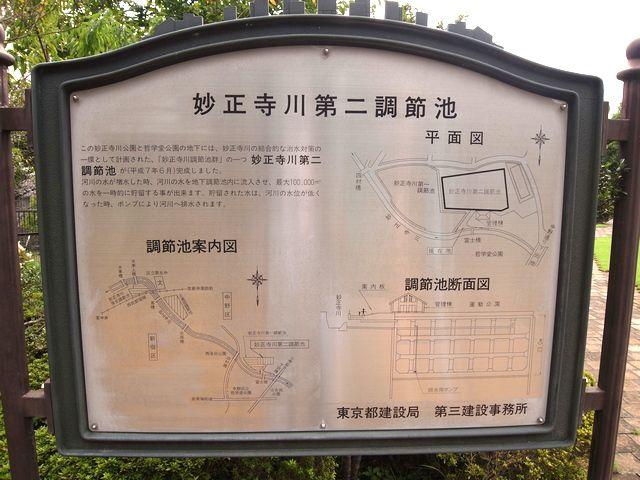 妙正寺川第二調節地の看板