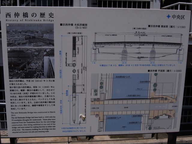 西仲橋の歴史