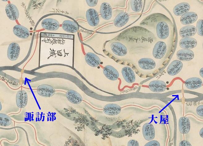 元禄信濃国絵図の上田