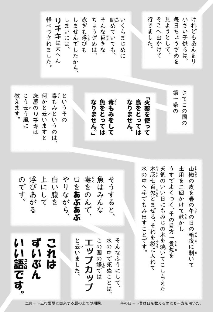 『毒もみのすきな署長さん』 宮沢賢治