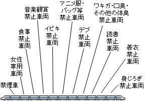配慮が行き届いた未来の新幹線