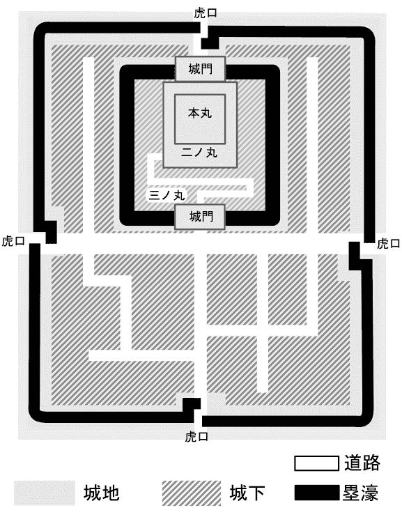 図2.2.1: 城地と城下の定義