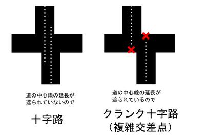 図 3.2.2: 十字路(2)