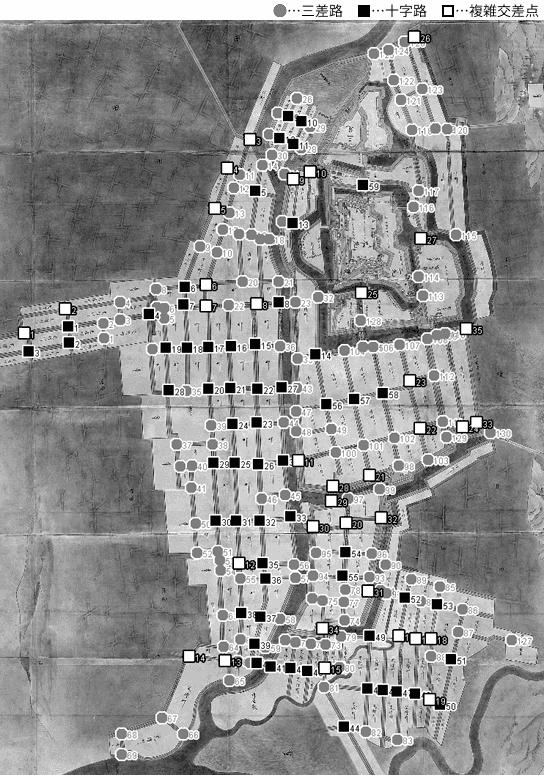 図 3.4.1.10: 久保田城