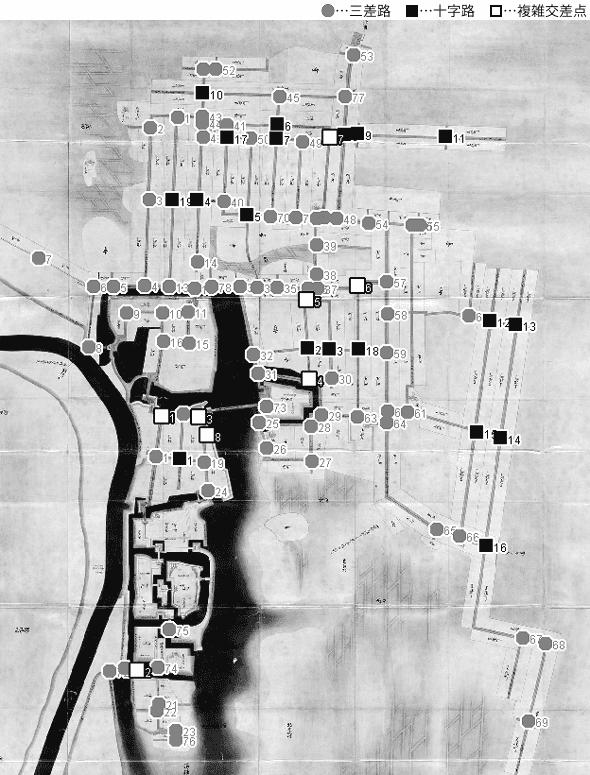 図 3.4.2.3: 古河城