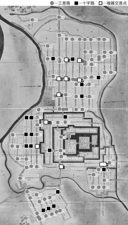 図 3.4.3.6: 長岡城