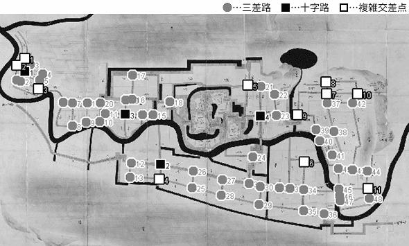 図 3.4.3.8: 掛川城