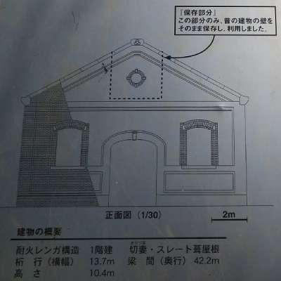 東京第二陸軍造兵廠板橋製造所の説明