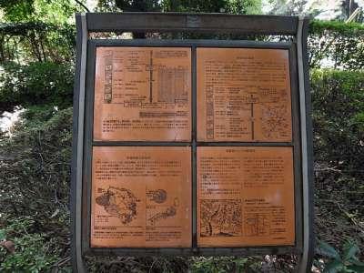 赤山陣屋址 説明板