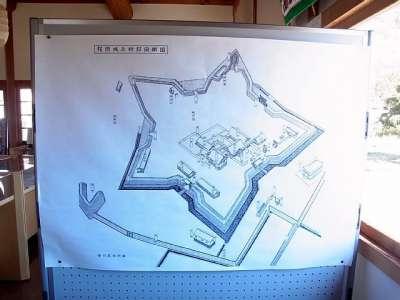 龍岡城 俯瞰図
