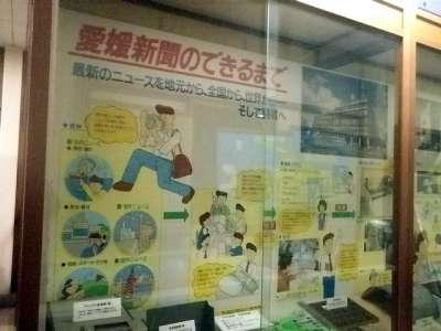 博物展示室