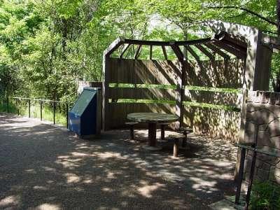 北区自然観察公園の野鳥観察施設