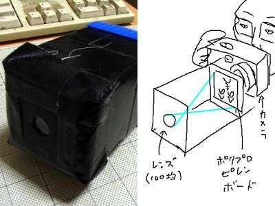 2008/10/04 ポリプロピレン板に投影 システム