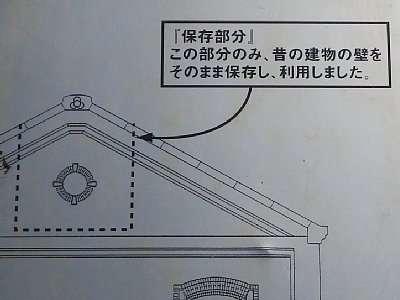 東京第二陸軍造兵廠板橋製造所跡(板橋区)