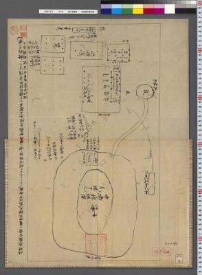 神泉苑古図(高山寺所蔵古図を明治期に模写)